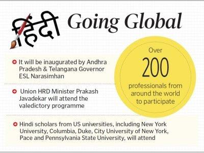 hindi conference