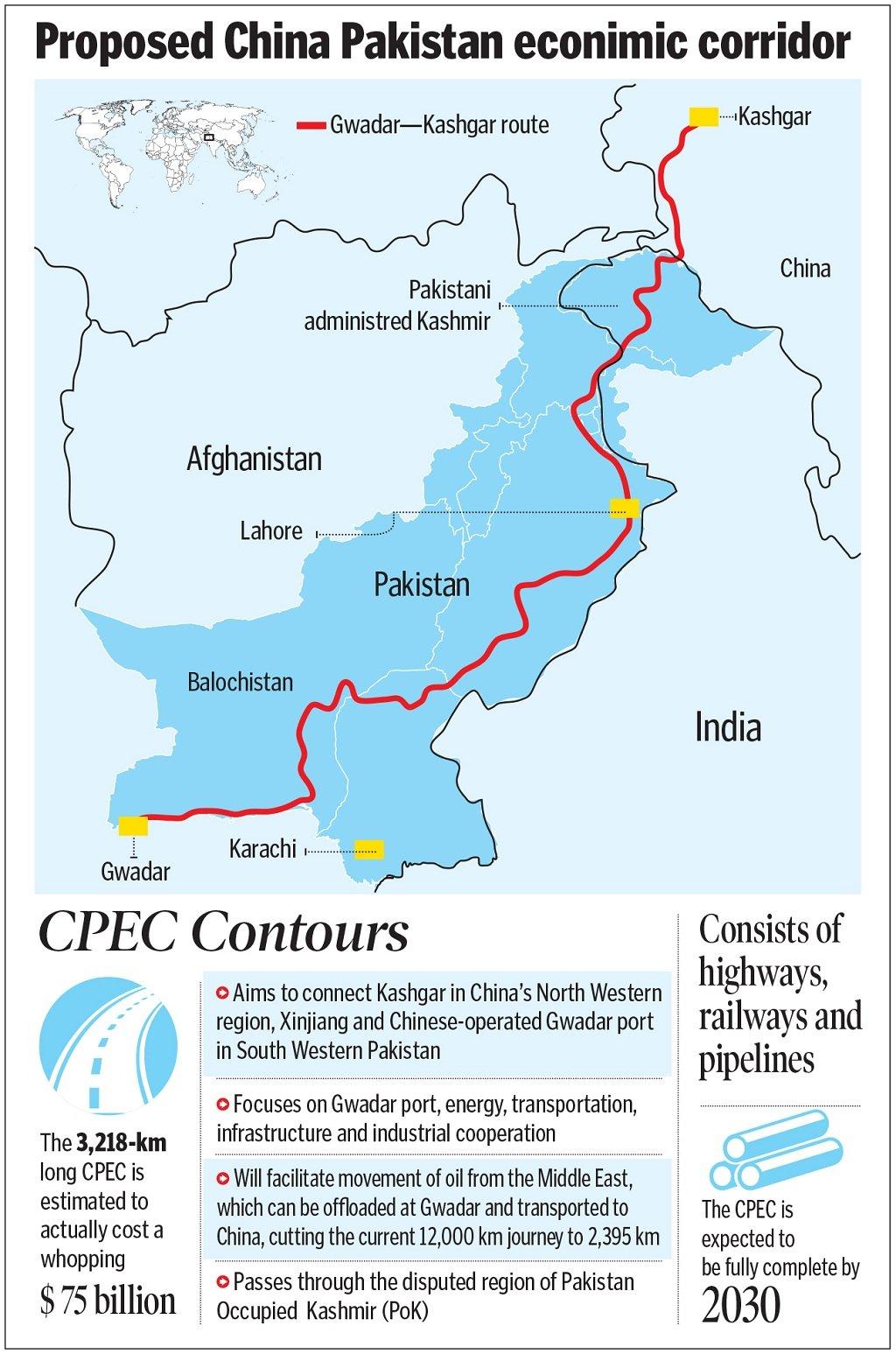Corridor of Concern