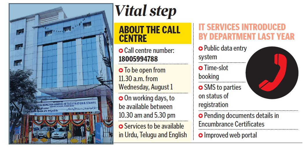 First of its kind call centre to guide realty buys