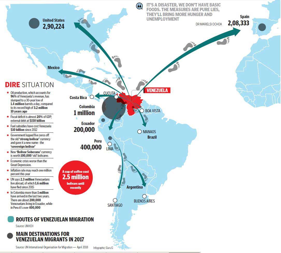 Great Depression in Venezuela