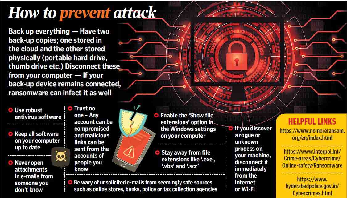 Ransomware attackers on the prowl