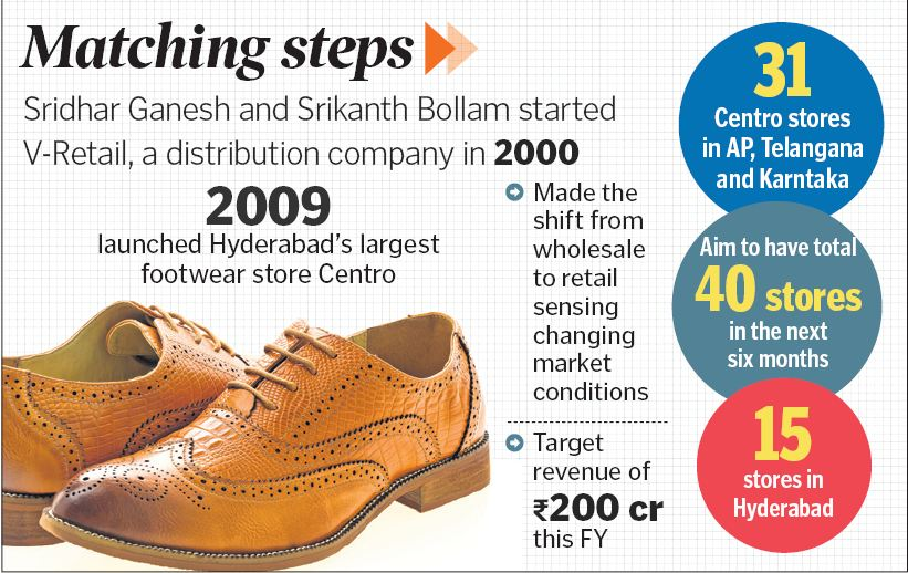 Telangana brothers take footwear places