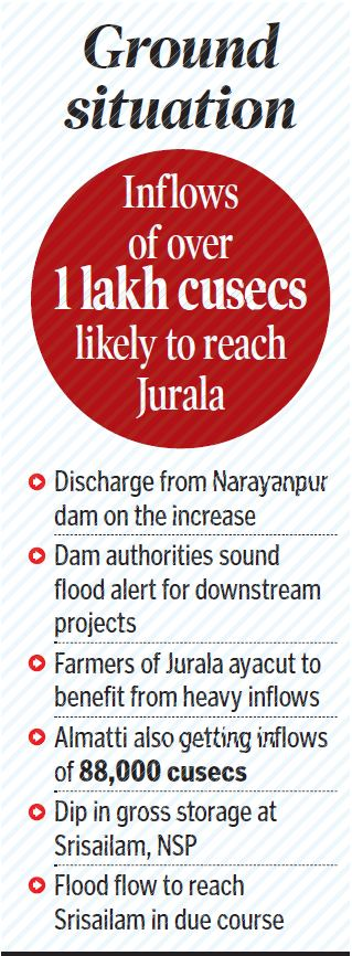 Jurala to touch FRL in next 3 days