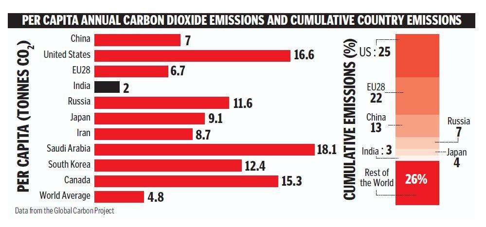 Pillars of climate change denial