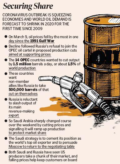 oil meltdown