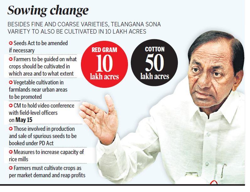 Telangana to regulate farming