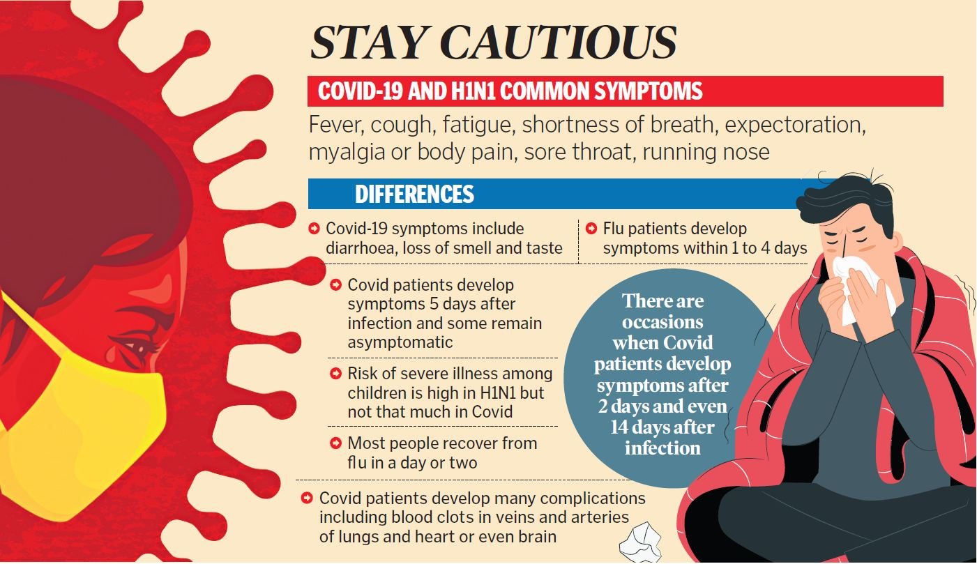 Seasonal infections may add to Covid crisis