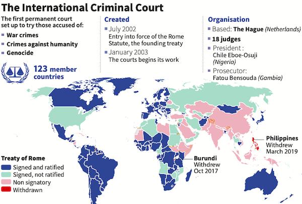 Role of International Criminal Court