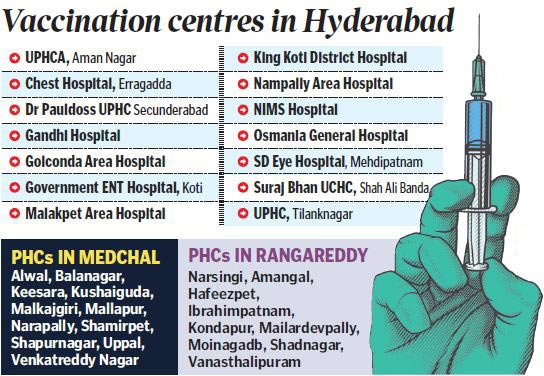 Telangana braces for adverse effects of Covid vaccines