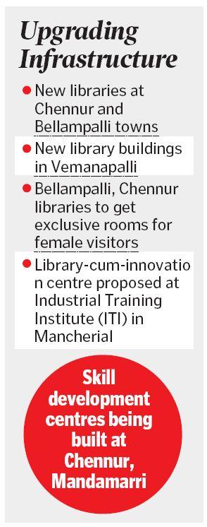 Mancherial's libraries undergo sea change