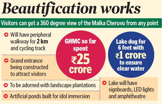 Malka Cheruvu to be new tourism hub in Hyderabad