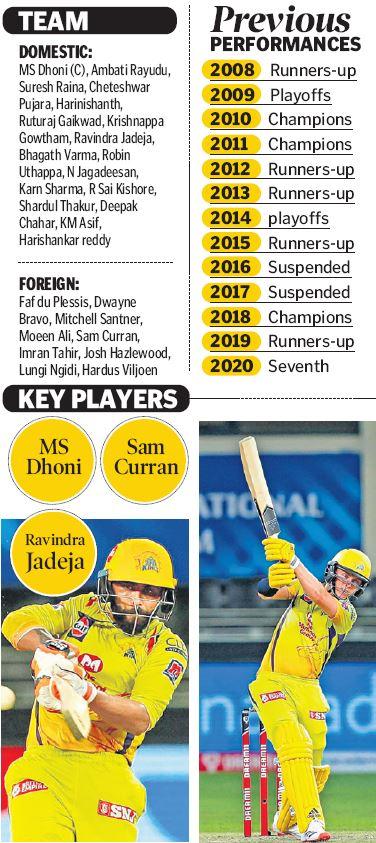Dhoni eyes final hurrah with Chennai Super Kings
