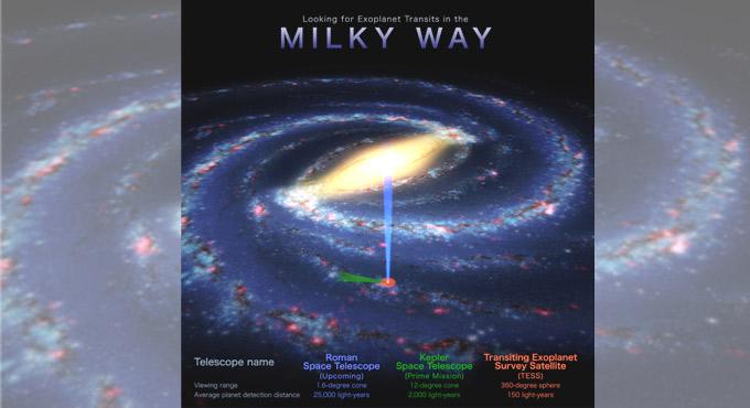 NASA's Roman mission predicted to spot 1 lakh transiting planets - Telangana Today