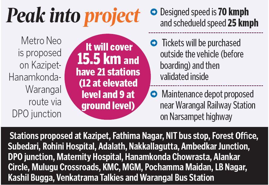 Warangal Metro plans