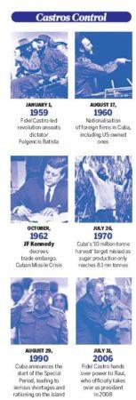 Cuba without Castros