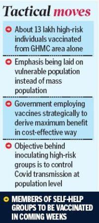 Telangana's vaccine strategy